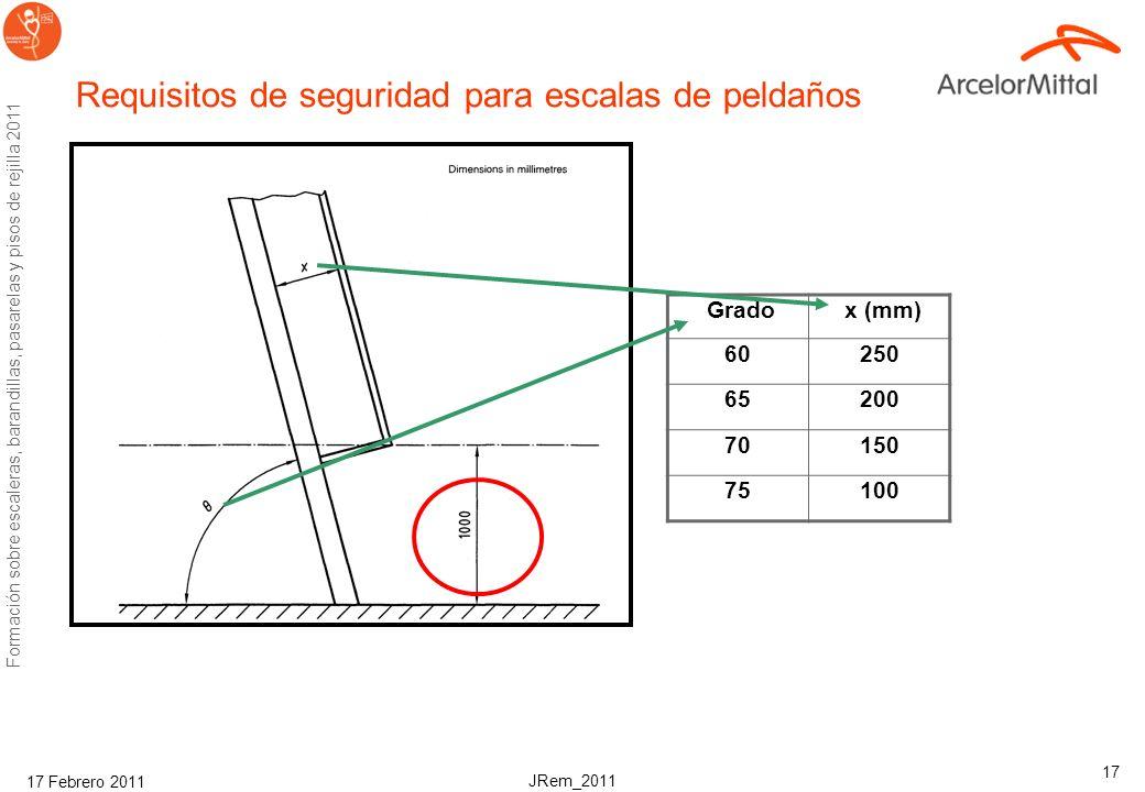 JRem_2011 Formación sobre escaleras, barandillas, pasarelas y pisos de rejilla 2011 17 Febrero 2011 16 Requisitos de seguridad para escalas de peldaño
