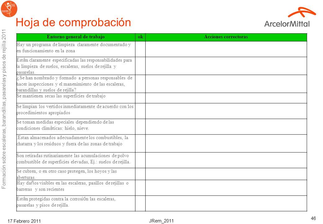IV. Hojas de comprobación Resbalones, Tropezones y Caídas. Seguridad y Salud Corporativo ArcelorMittal Febrero, 2011
