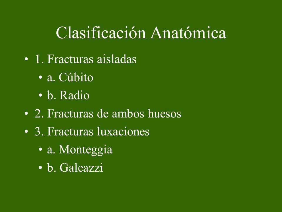Clasificación Anatómica 1. Fracturas aisladas a. Cúbito b. Radio 2. Fracturas de ambos huesos 3. Fracturas luxaciones a. Monteggia b. Galeazzi