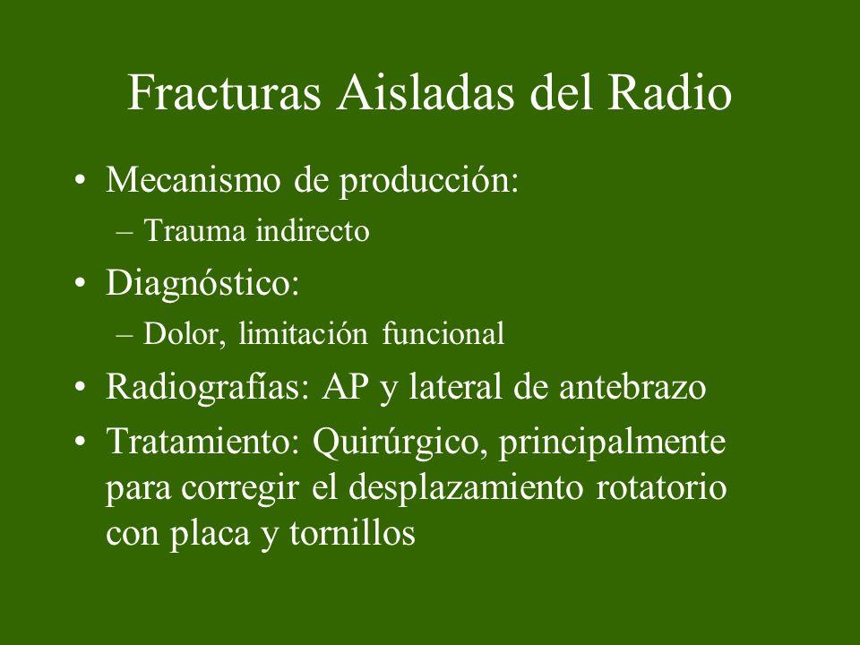 Fracturas Aisladas del Radio Mecanismo de producción: –Trauma indirecto Diagnóstico: –Dolor, limitación funcional Radiografías: AP y lateral de antebr