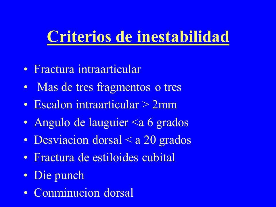 Criterios de inestabilidad Fractura intraarticular Mas de tres fragmentos o tres Escalon intraarticular > 2mm Angulo de lauguier <a 6 grados Desviacio