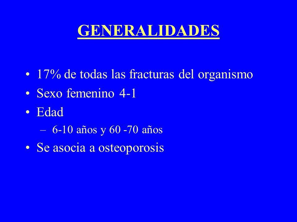 GENERALIDADES 17% de todas las fracturas del organismo Sexo femenino 4-1 Edad – 6-10 años y 60 -70 años Se asocia a osteoporosis