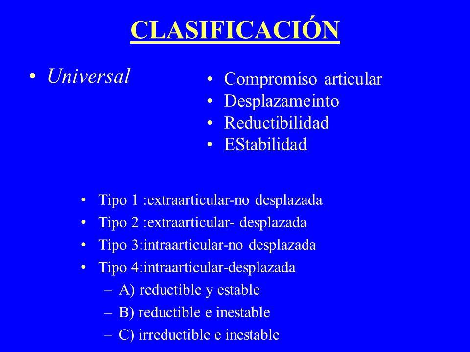 Compromiso articular Desplazameinto Reductibilidad EStabilidad CLASIFICACIÓN Universal Tipo 1 :extraarticular-no desplazada Tipo 2 :extraarticular- de