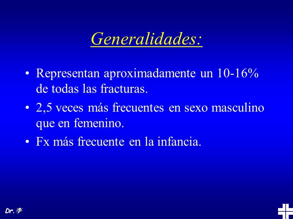 Generalidades: Representan aproximadamente un 10-16% de todas las fracturas. 2,5 veces más frecuentes en sexo masculino que en femenino. Fx más frecue