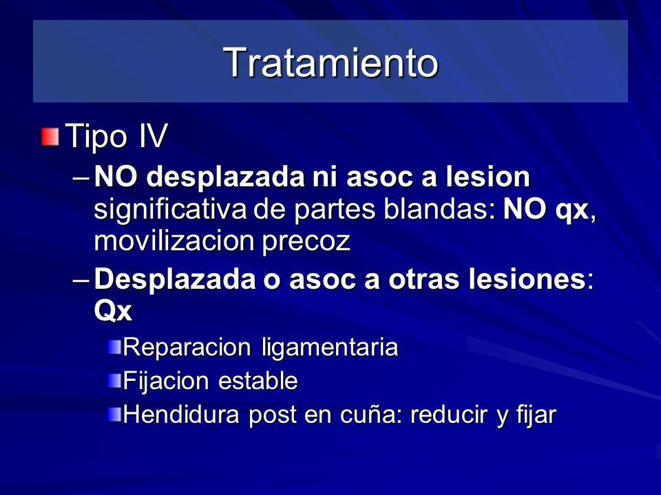 Tratamiento Tipo IV –NO desplazada ni asoc a lesion significativa de partes blandas: NO qx, movilizacion precoz –Desplazada o asoc a otras lesiones: Q