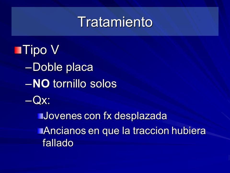 Tratamiento Tipo V –Doble placa –NO tornillo solos –Qx: Jovenes con fx desplazada Ancianos en que la traccion hubiera fallado