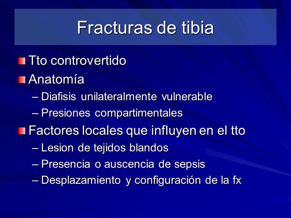 Fracturas de tibia Tto controvertido Anatomía –Diafisis unilateralmente vulnerable –Presiones compartimentales Factores locales que influyen en el tto