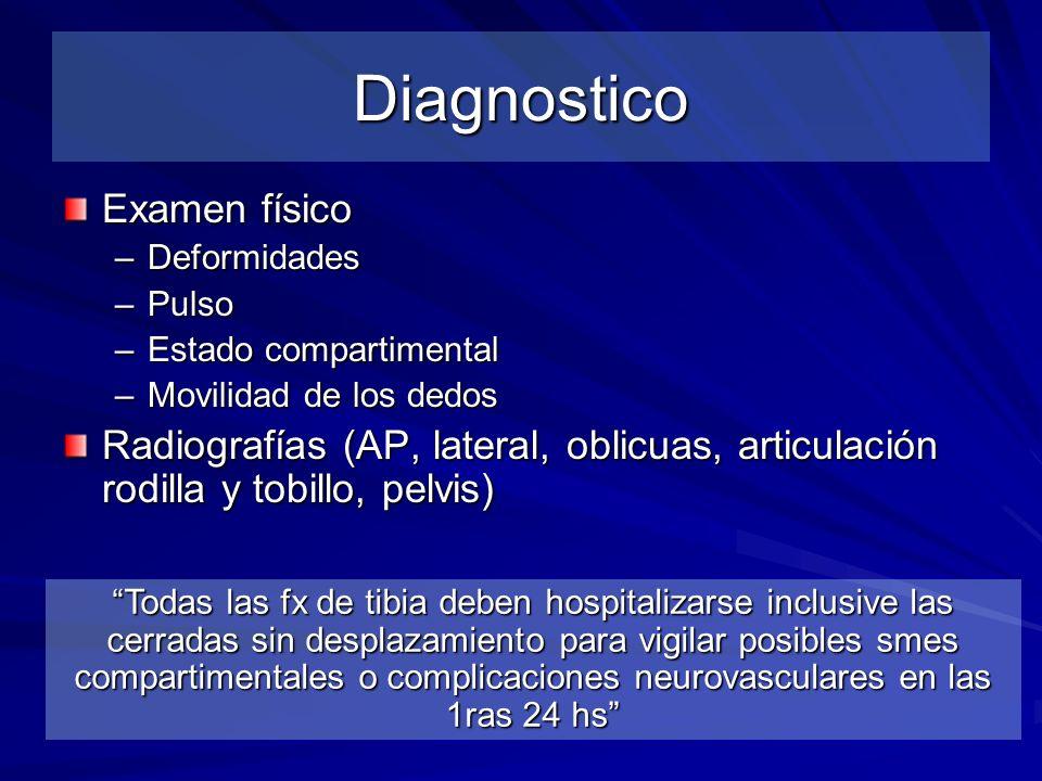 Diagnostico Examen físico –Deformidades –Pulso –Estado compartimental –Movilidad de los dedos Radiografías (AP, lateral, oblicuas, articulación rodill