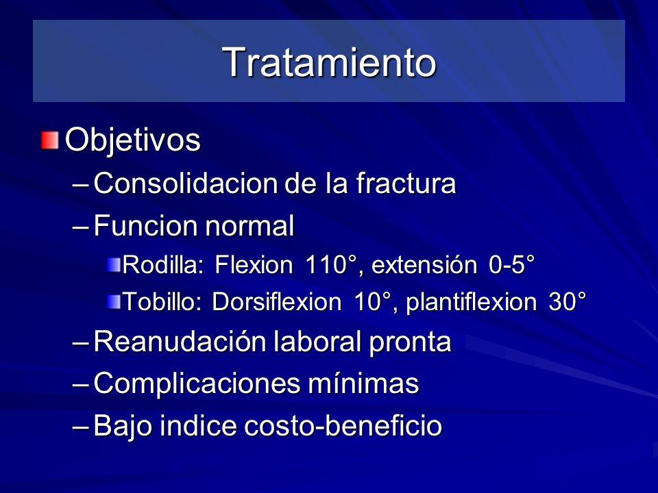 Tratamiento Objetivos –Consolidacion de la fractura –Funcion normal Rodilla: Flexion 110°, extensión 0-5° Tobillo: Dorsiflexion 10°, plantiflexion 30°