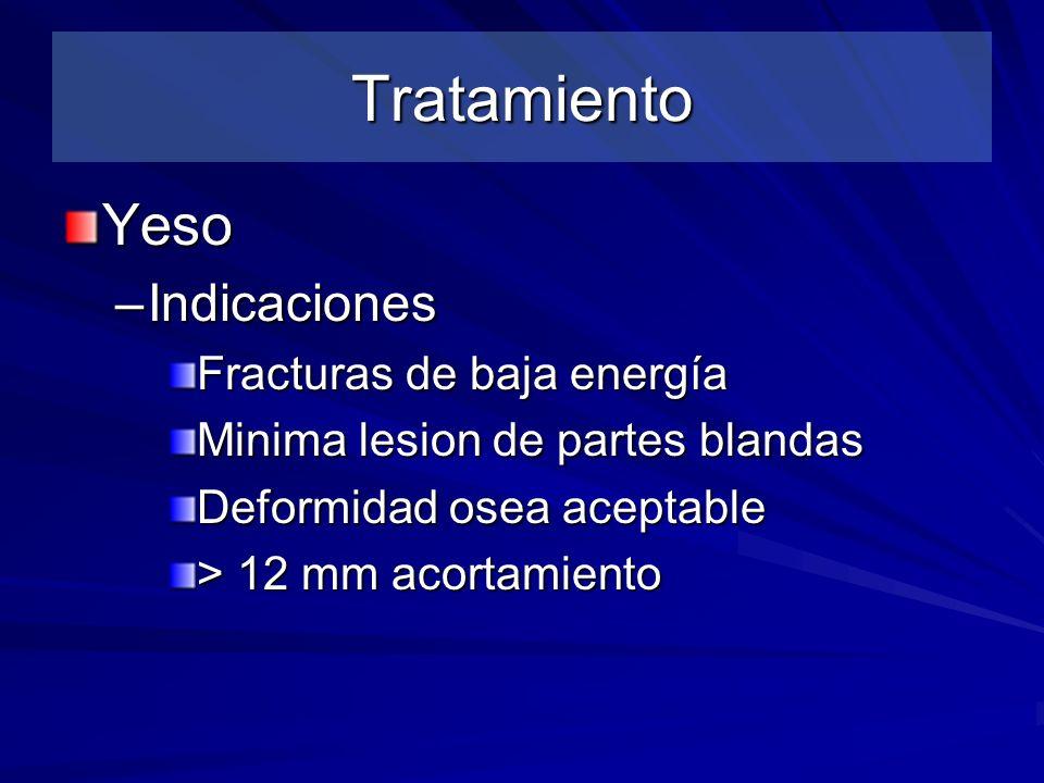 Tratamiento Yeso –Indicaciones Fracturas de baja energía Minima lesion de partes blandas Deformidad osea aceptable > 12 mm acortamiento