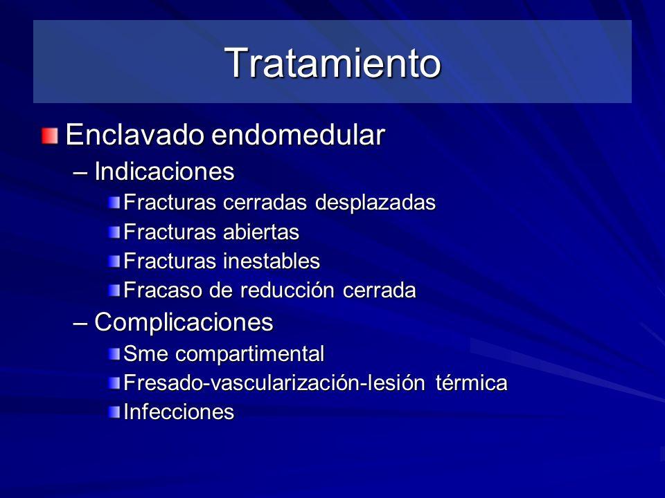 Tratamiento Enclavado endomedular –Indicaciones Fracturas cerradas desplazadas Fracturas abiertas Fracturas inestables Fracaso de reducción cerrada –C