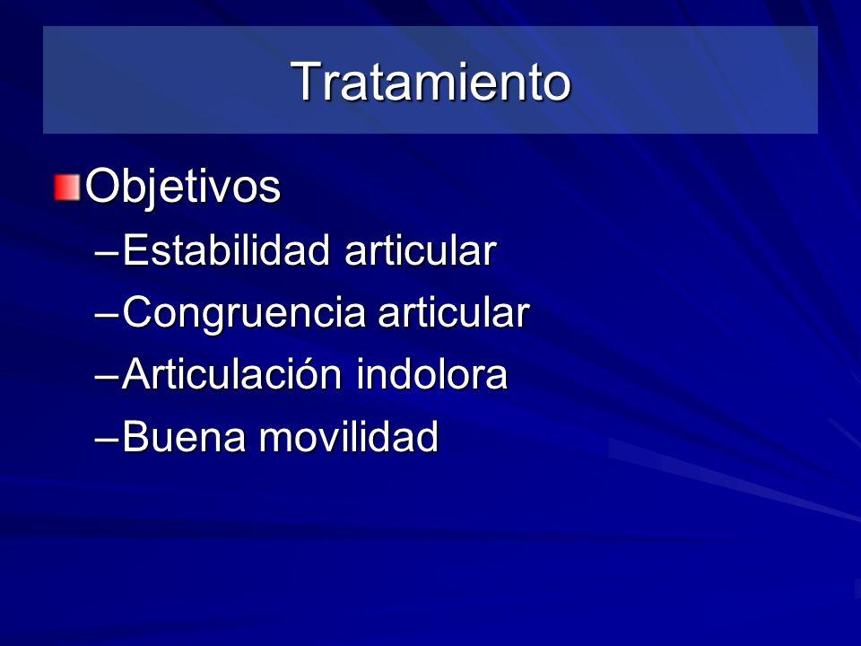 Tratamiento Objetivos –Estabilidad articular –Congruencia articular –Articulación indolora –Buena movilidad
