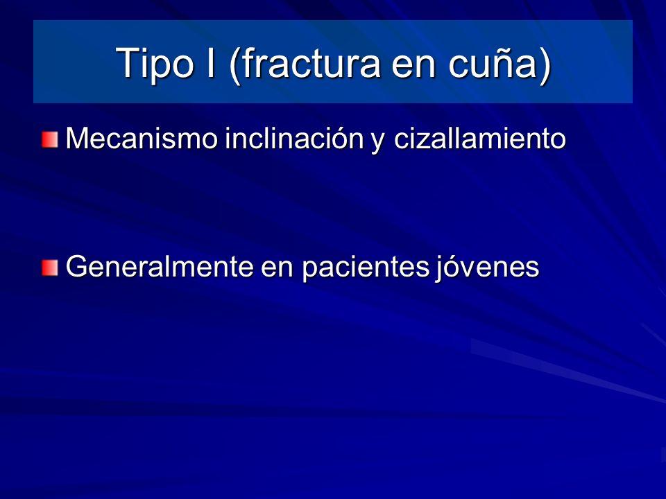 Mecanismo inclinación y cizallamiento Generalmente en pacientes jóvenes
