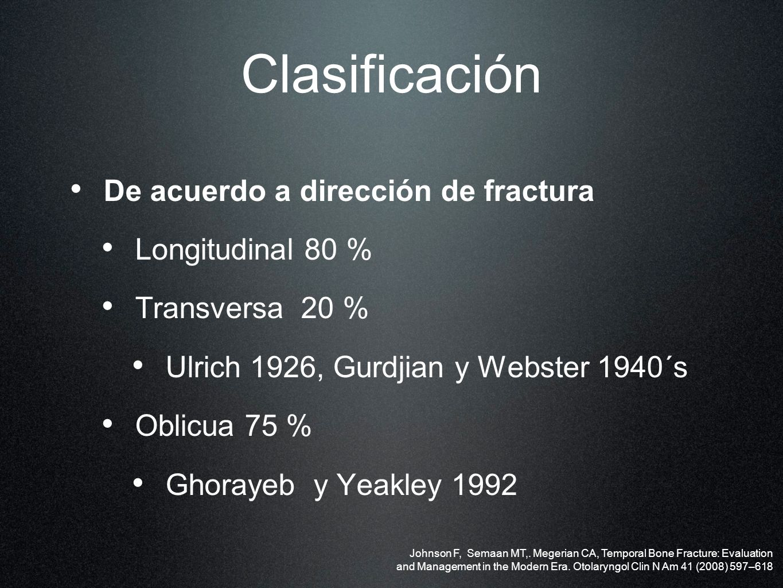 Clasificación De acuerdo a dirección de fractura Longitudinal 80 % Transversa 20 % Ulrich 1926, Gurdjian y Webster 1940´s Oblicua 75 % Ghorayeb y Yeak