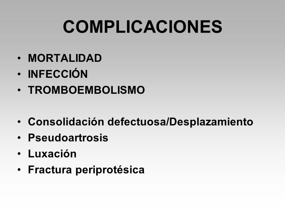 COMPLICACIONES MORTALIDAD INFECCIÓN TROMBOEMBOLISMO Consolidación defectuosa/Desplazamiento Pseudoartrosis Luxación Fractura periprotésica