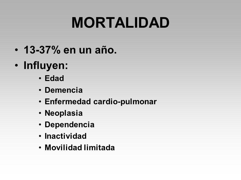 MORTALIDAD 13-37% en un año.