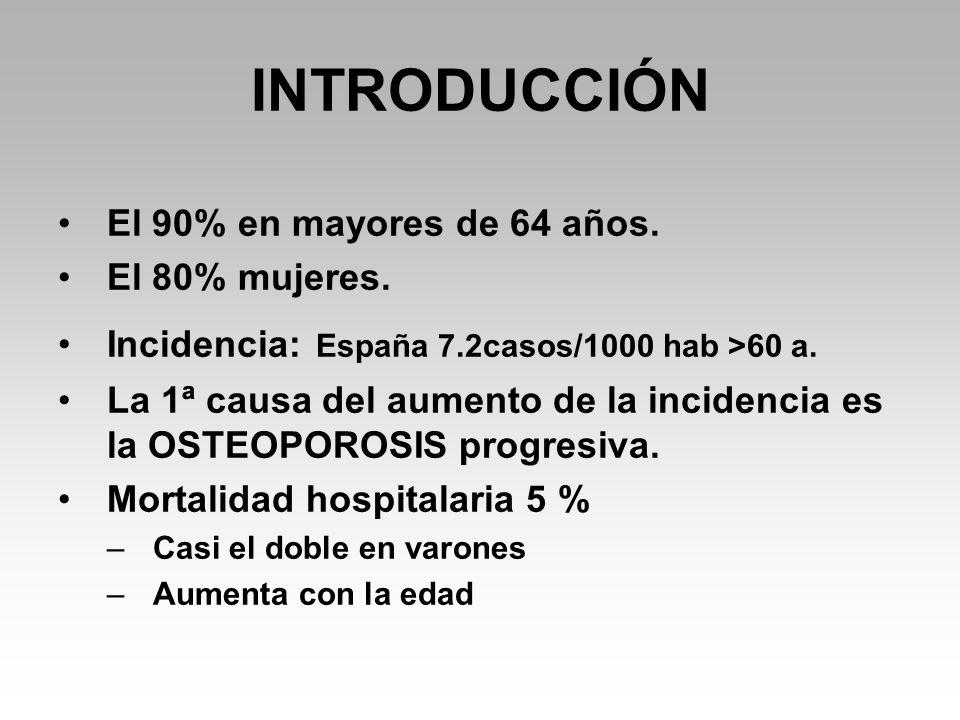 El 90% en mayores de 64 años.El 80% mujeres. Incidencia: España 7.2casos/1000 hab >60 a.