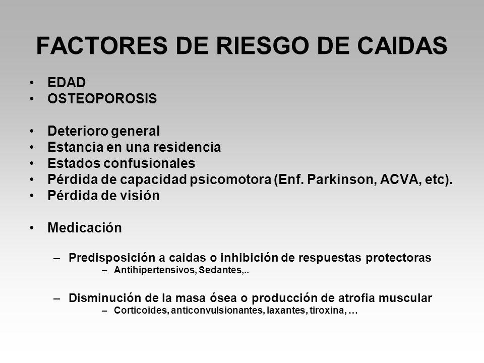 FACTORES DE RIESGO DE CAIDAS EDAD OSTEOPOROSIS Deterioro general Estancia en una residencia Estados confusionales Pérdida de capacidad psicomotora (Enf.