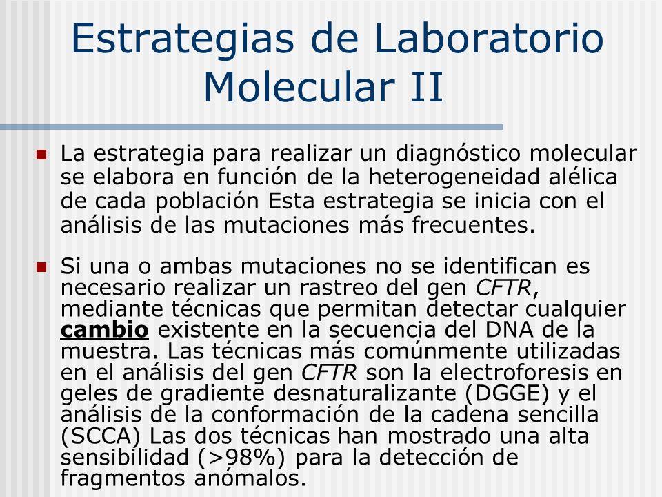 Estrategias de Laboratorio Molecular I PCR + Digestión con Enzima de Restricción PCR con primer modificados + Digestión con Enzima de Restricción PCR