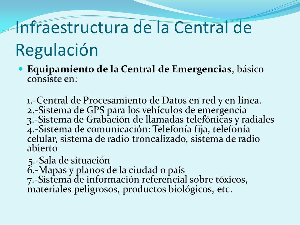 Infraestructura de la Central de Regulación Equipamiento de la Central de Emergencias, básico consiste en: 1.-Central de Procesamiento de Datos en red