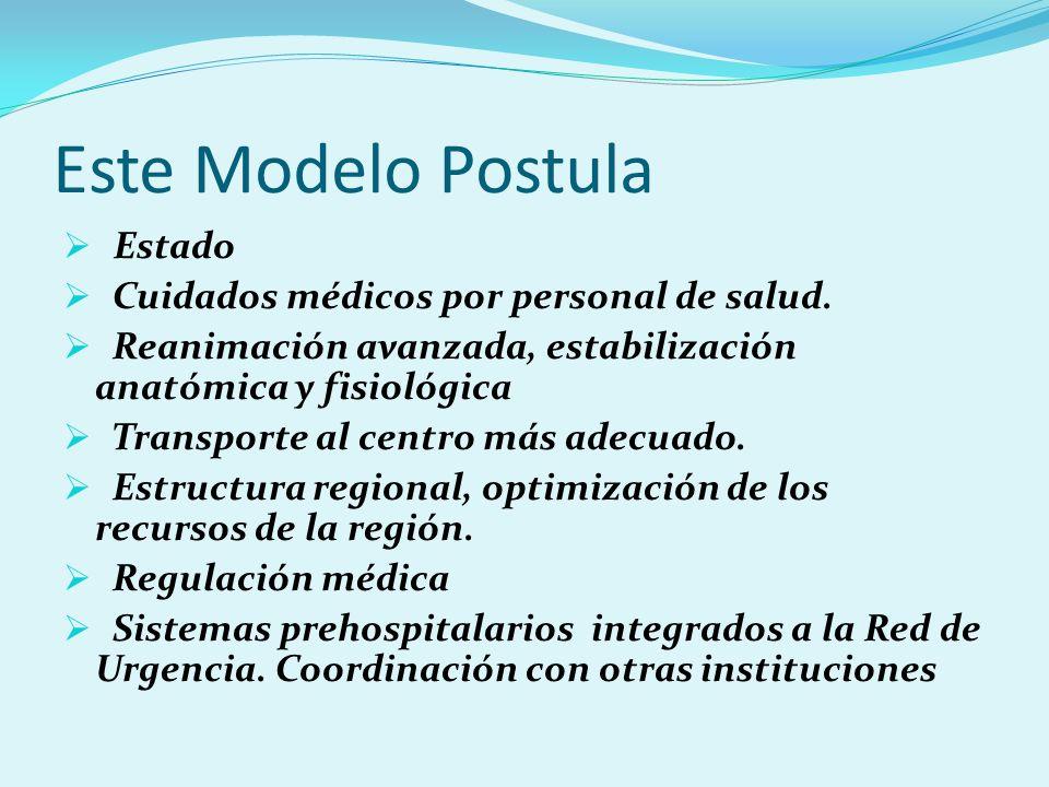 Este Modelo Postula Estado Cuidados médicos por personal de salud. Reanimación avanzada, estabilización anatómica y fisiológica Transporte al centro m