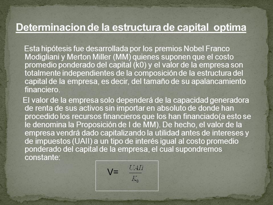 Esta hipótesis fue desarrollada por los premios Nobel Franco Modigliani y Merton Miller (MM) quienes suponen que el costo promedio ponderado del capit