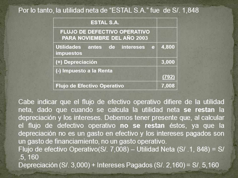 ESTAL S.A. FLUJO DE DEFECTIVO OPERATIVO PARA NOVIEMBRE DEL AÑO 2003 Utilidades antes de intereses e impuestos 4,800 (+) Depreciación3,000 (-) Impuesto