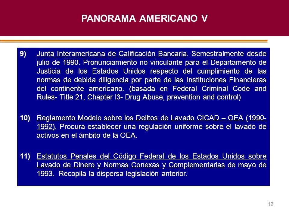 Haga clic para modificar el estilo de título del patrón 12 9)Junta Interamericana de Calificación Bancaria. Semestralmente desde julio de 1990. Pronun