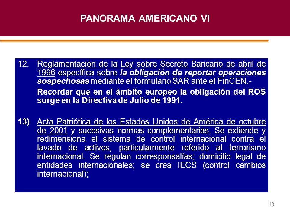 Haga clic para modificar el estilo de título del patrón 13 12.Reglamentación de la Ley sobre Secreto Bancario de abril de 1996 específica sobre la obl