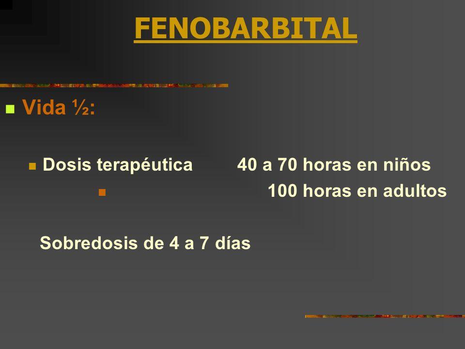 FENOBARBITAL Vida ½: Dosis terapéutica 40 a 70 horas en niños 100 horas en adultos Sobredosis de 4 a 7 días