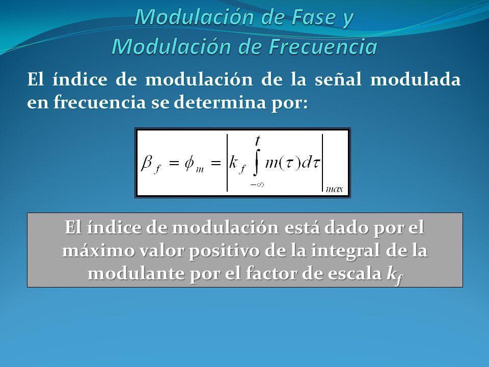 El índice de modulación de la señal modulada en frecuencia se determina por: El índice de modulación está dado por el máximo valor positivo de la inte