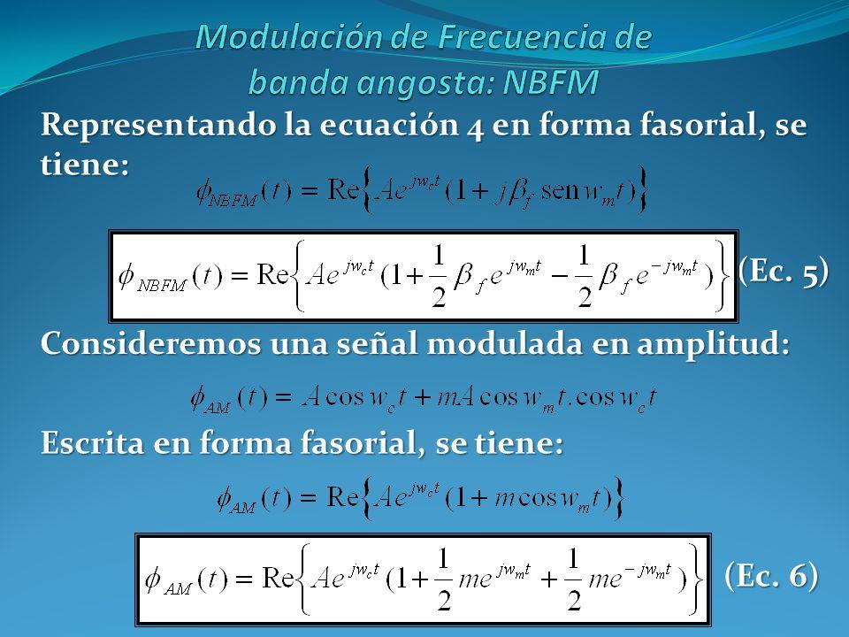 Representando la ecuación 4 en forma fasorial, se tiene: (Ec. 5) Consideremos una señal modulada en amplitud: Escrita en forma fasorial, se tiene: (Ec
