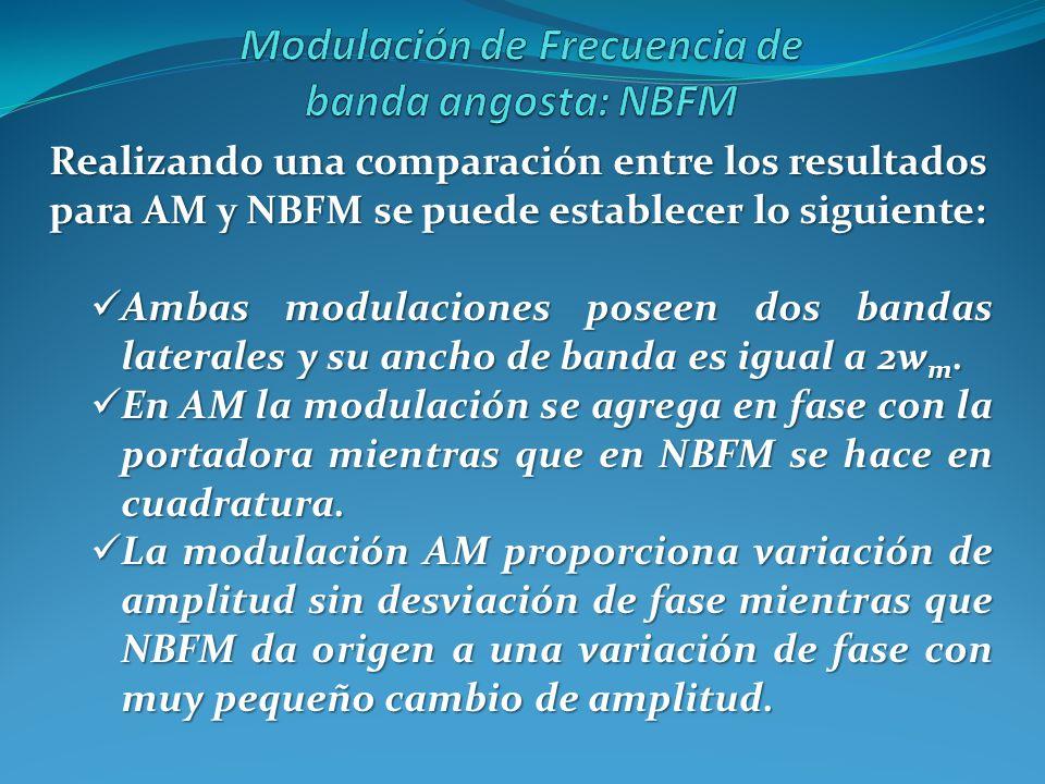 Realizando una comparación entre los resultados para AM y NBFM se puede establecer lo siguiente: Ambas modulaciones poseen dos bandas laterales y su a