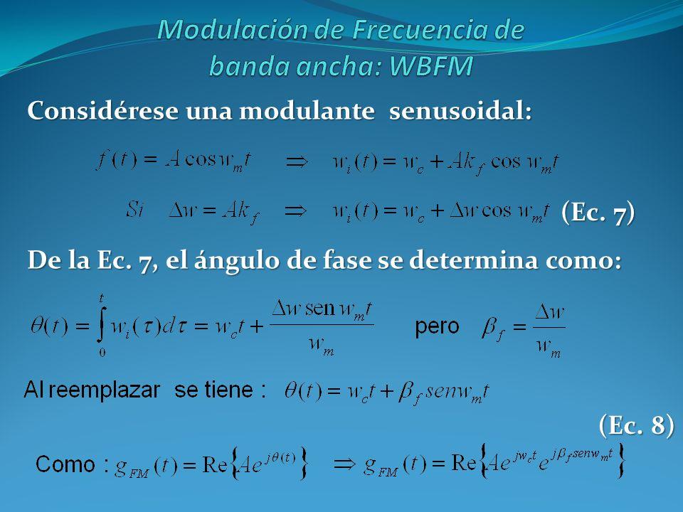 Considérese una modulante senusoidal: De la Ec. 7, el ángulo de fase se determina como: (Ec. 7) (Ec. 8)