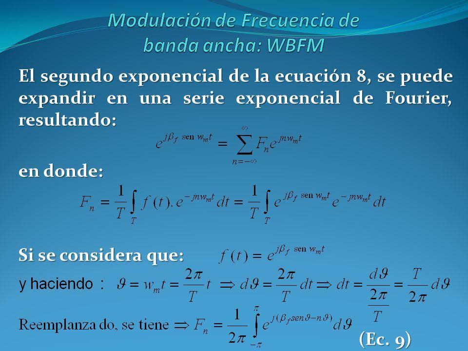 El segundo exponencial de la ecuación 8, se puede expandir en una serie exponencial de Fourier, resultando: en donde: Si se considera que: (Ec. 9)
