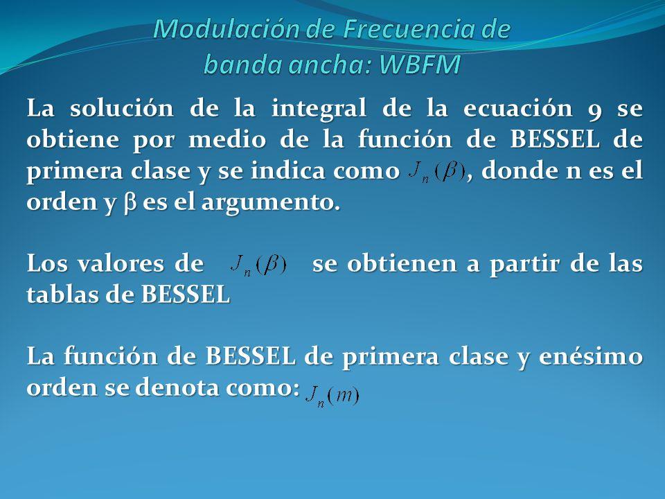 La solución de la integral de la ecuación 9 se obtiene por medio de la función de BESSEL de primera clase y se indica como, donde n es el orden y es e