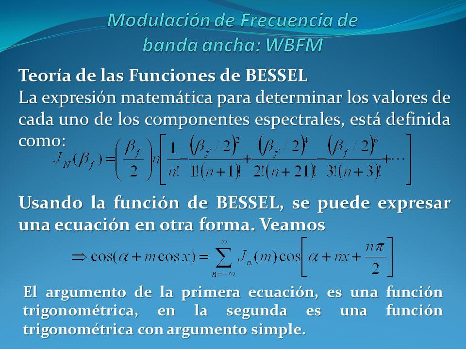 Teoría de las Funciones de BESSEL La expresión matemática para determinar los valores de cada uno de los componentes espectrales, está definida como: