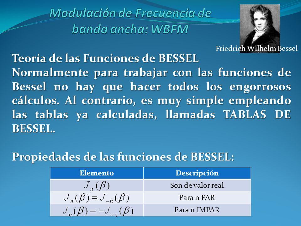 Teoría de las Funciones de BESSEL Normalmente para trabajar con las funciones de Bessel no hay que hacer todos los engorrosos cálculos. Al contrario,