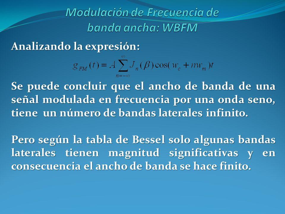Analizando la expresión: Se puede concluir que el ancho de banda de una señal modulada en frecuencia por una onda seno, tiene un número de bandas late