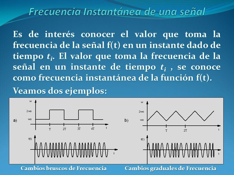 Es de interés conocer el valor que toma la frecuencia de la señal f(t) en un instante dado de tiempo t i. El valor que toma la frecuencia de la señal