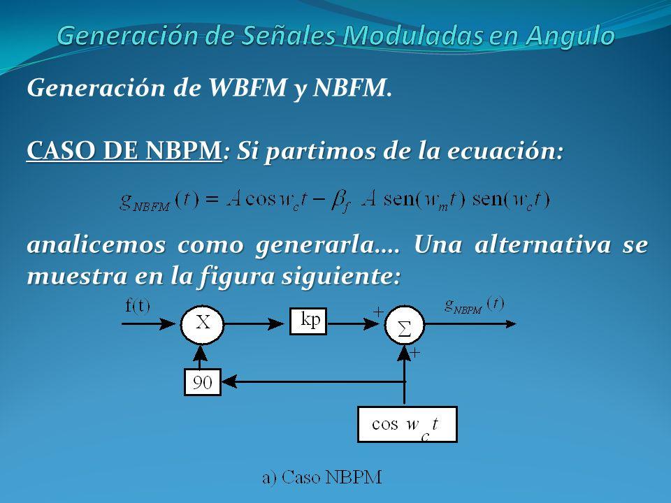Generación de WBFM y NBFM. CASO DE NBPM: Si partimos de la ecuación: analicemos como generarla…. Una alternativa se muestra en la figura siguiente: