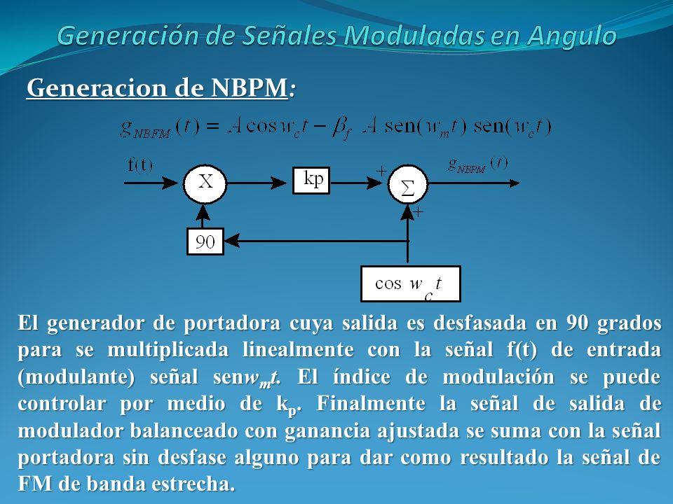 Generacion de NBPM: El generador de portadora cuya salida es desfasada en 90 grados para se multiplicada linealmente con la señal f(t) de entrada (mod