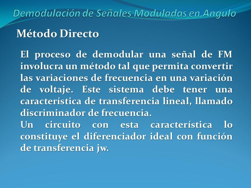 Método Directo El proceso de demodular una señal de FM involucra un método tal que permita convertir las variaciones de frecuencia en una variación de