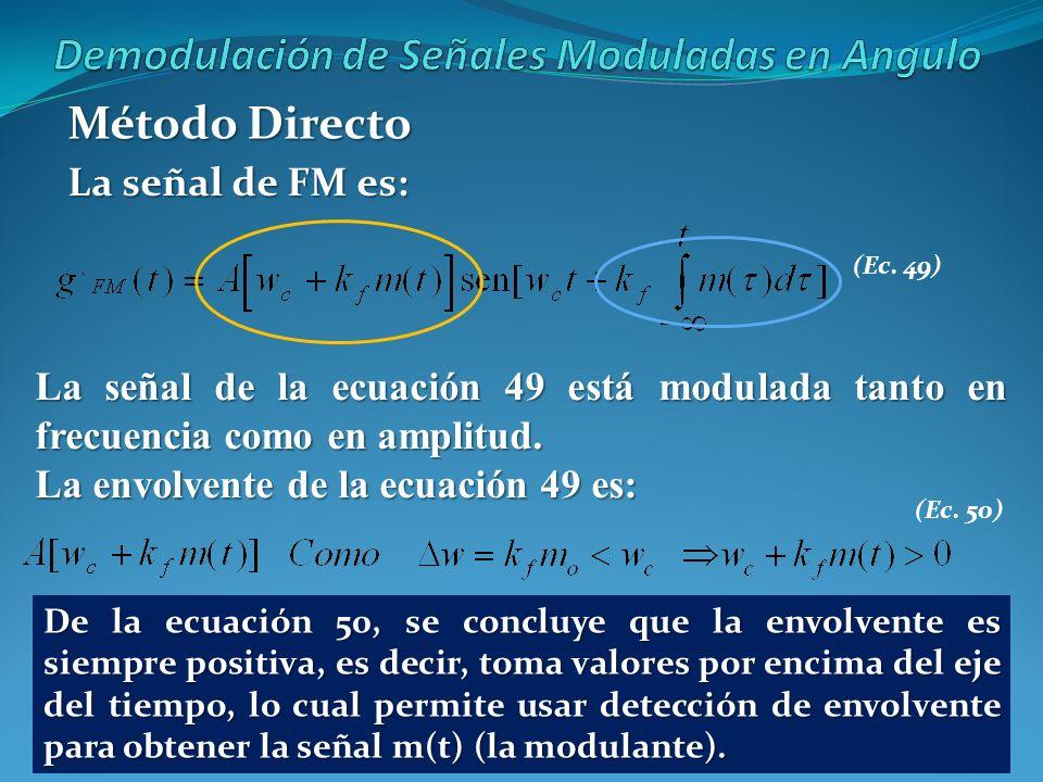 Método Directo La señal de FM es: (Ec. 49) La señal de la ecuación 49 está modulada tanto en frecuencia como en amplitud. La envolvente de la ecuación