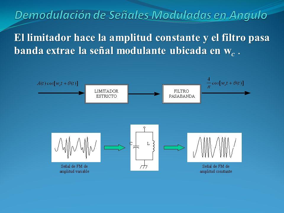 El limitador hace la amplitud constante y el filtro pasa banda extrae la señal modulante ubicada en w El limitador hace la amplitud constante y el fil