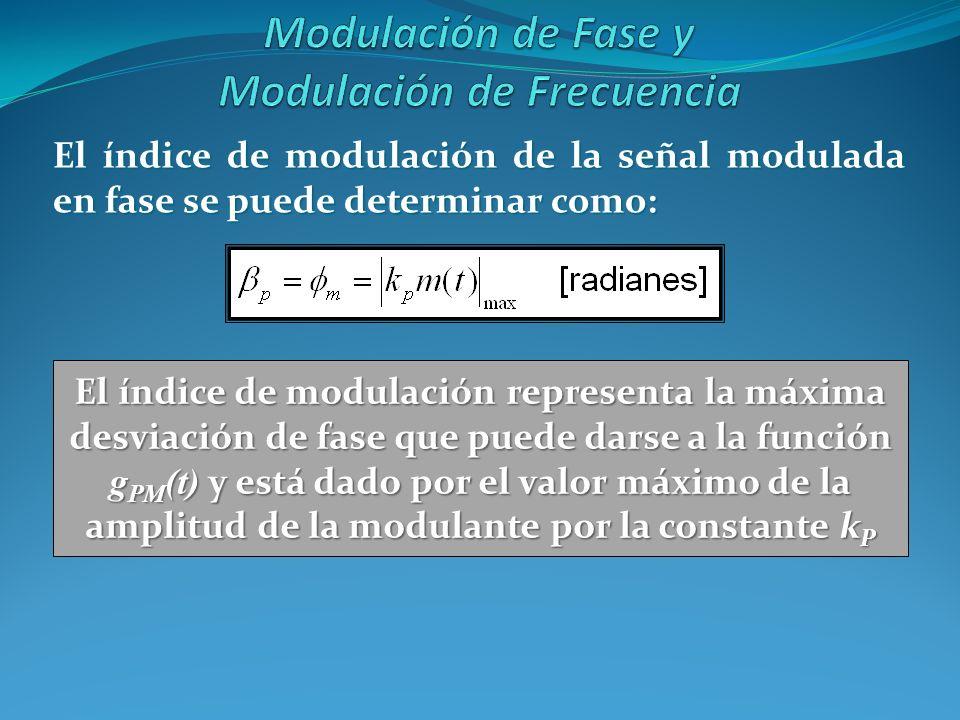 El índice de modulación de la señal modulada en fase se puede determinar como: El índice de modulación representa la máxima desviación de fase que pue