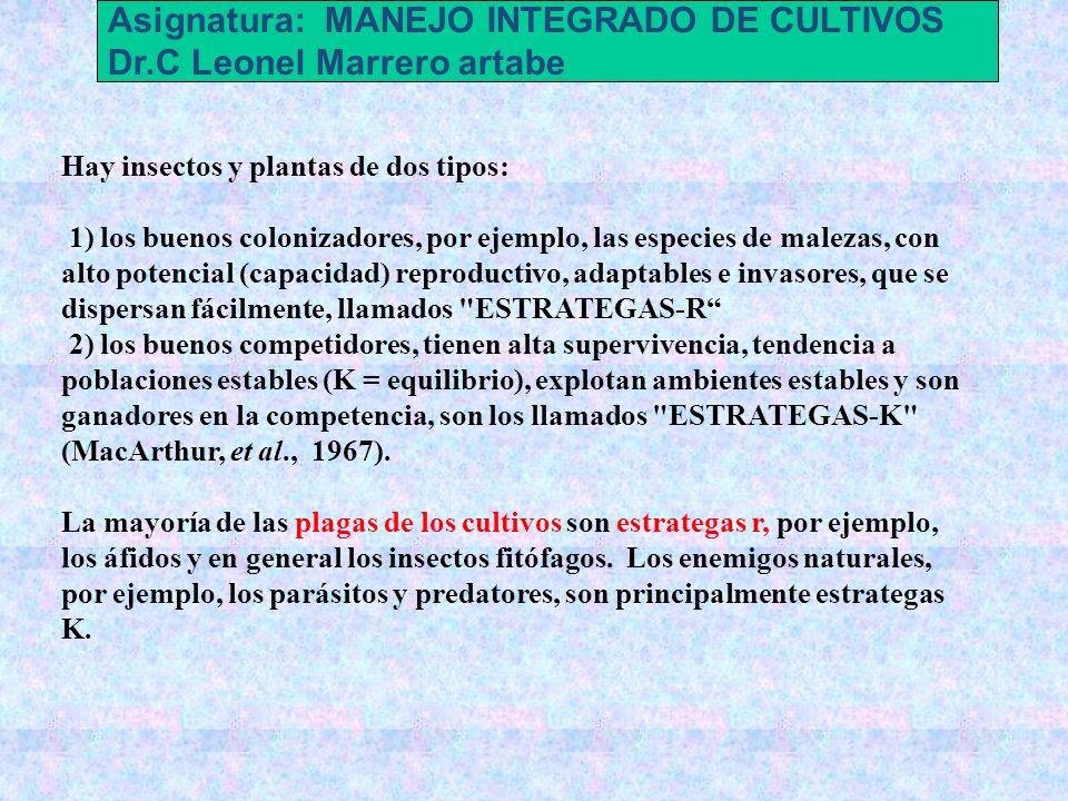 Asignatura: MANEJO INTEGRADO DE CULTIVOS Dr.C Leonel Marrero artabe Control legal: Cuarentena exterior e interior. Listado de Plagas exòticas y Organi