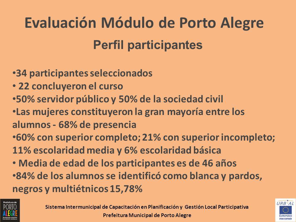 Evaluación Módulo de Porto Alegre Sistema Intermunicipal de Capacitación en Planificación y Gestión Local Participativa Prefeitura Municipal de Porto
