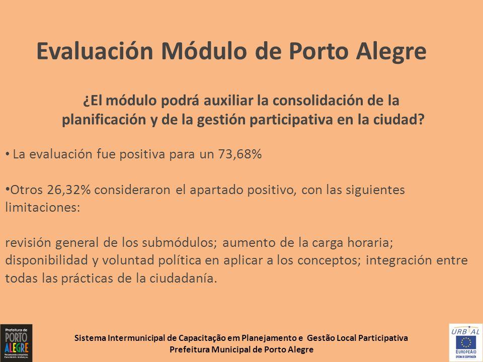 Evaluación Módulo de Porto Alegre Sistema Intermunicipal de Capacitação em Planejamento e Gestão Local Participativa Prefeitura Municipal de Porto Ale