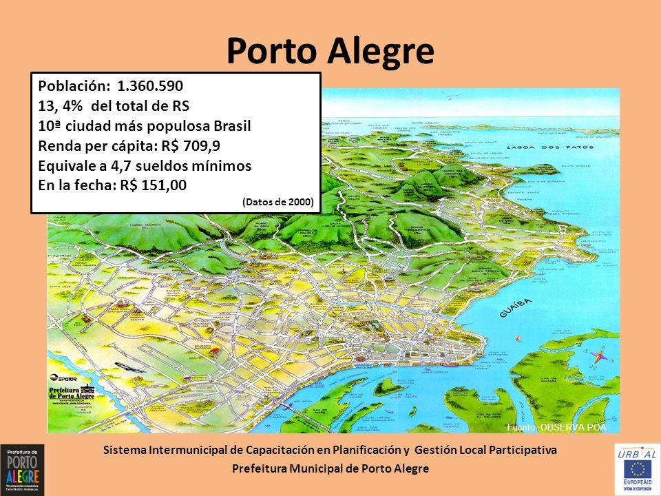 Porto Alegre Sistema Intermunicipal de Capacitación en Planificación y Gestión Local Participativa Prefeitura Municipal de Porto Alegre Dados da cidad